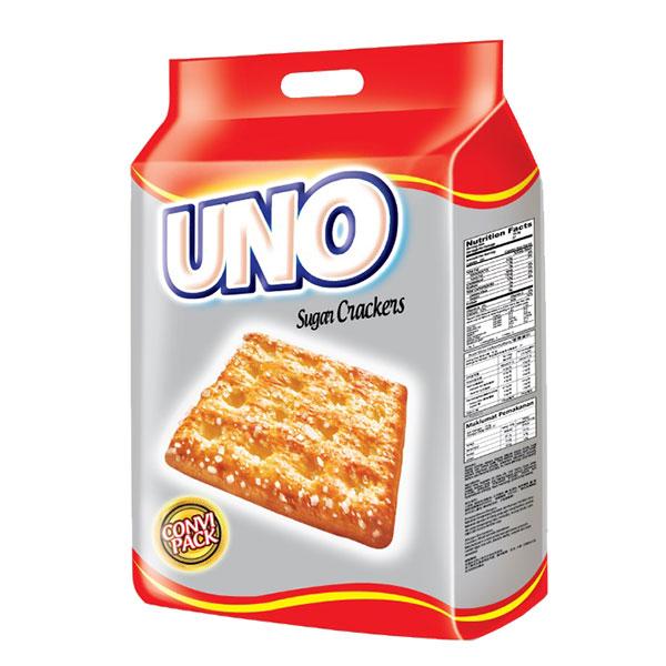UNO-SC-3D-distribution
